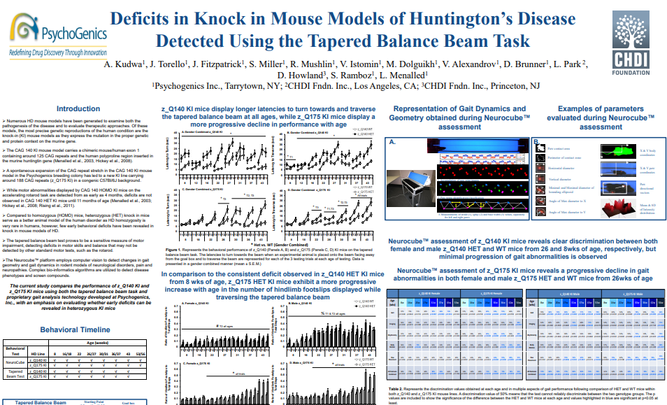 Deficits in Knock in Mouse Models of Huntington's Disease Detected Using the Tapered Balance Beam Task.