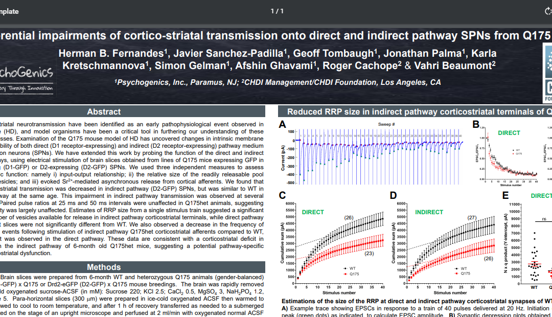 Differential impairment of cortico-striatal transmission onto direct and indirect pathway SPNs from Q175 mice