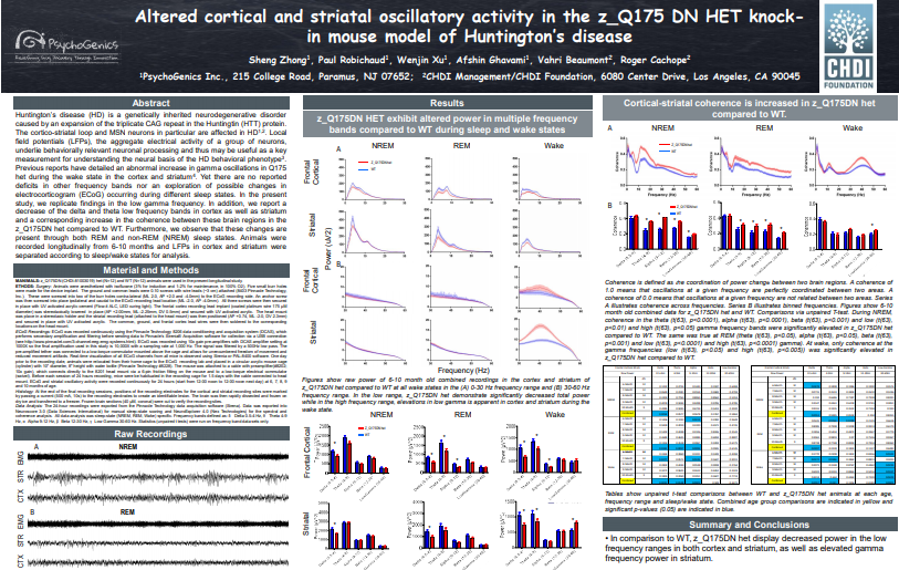 Altered cortical and striatal oscillatory activity in the z_Q175 DN HET knockin mouse model of Huntington's disease