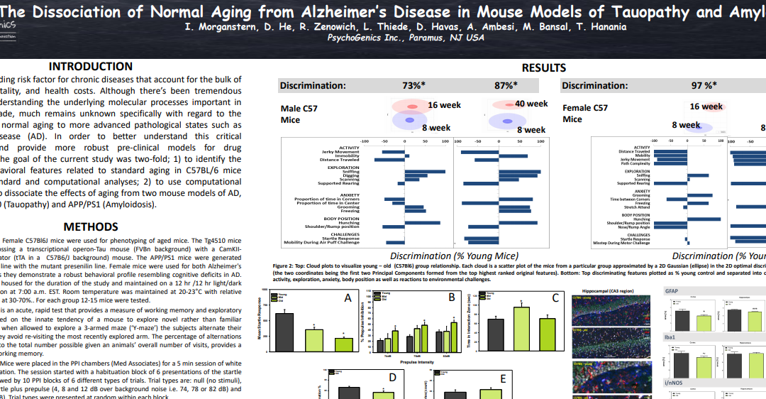 The Dissociation of Normal Aging from Alzheimer's Disease in Mouse Models of Tauopathy and Amyloidosis