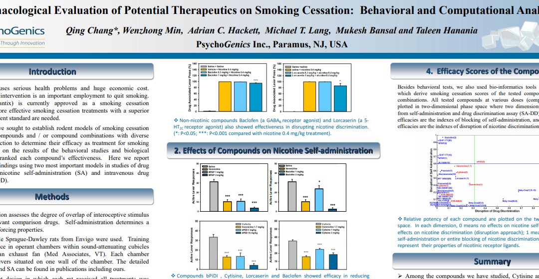 Pharmacological evaluation of Potential Therapeutics on smoking cessation: behavioral and computational analyses