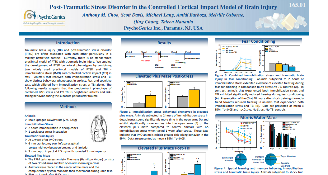 Post-traumatic stress disorder in the controlled cortical impact model of brain injury