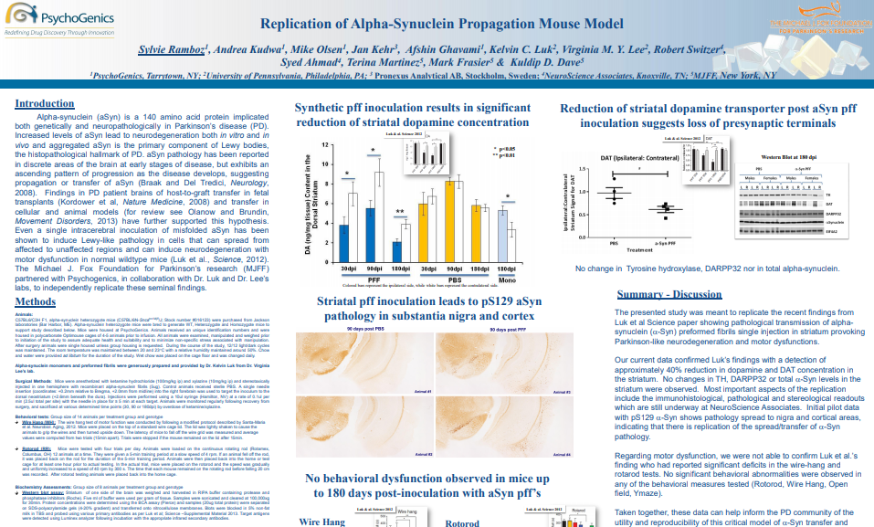 Replication of Alpha-Synuclein Propagation Mouse Model