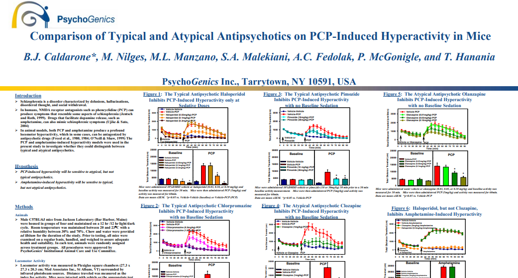 Comparison of Typical and Atypical Antipsychotics on PCP-Induced Hyperactivity in Mice
