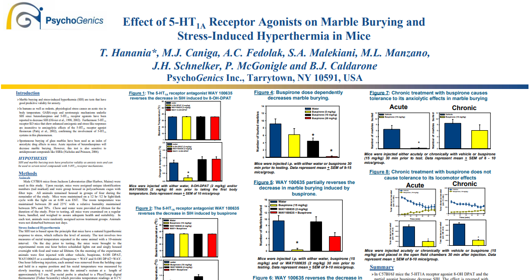 Effect of 5-HT1A Receptor Agonists on Marble Burying and Stress-Induced Hyperthermia in Mice