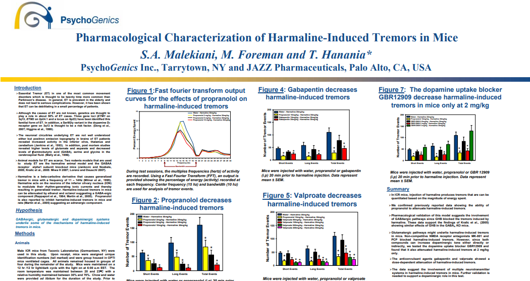 Pharmacological Characterization of Harmaline-Induced Tremors in Mice