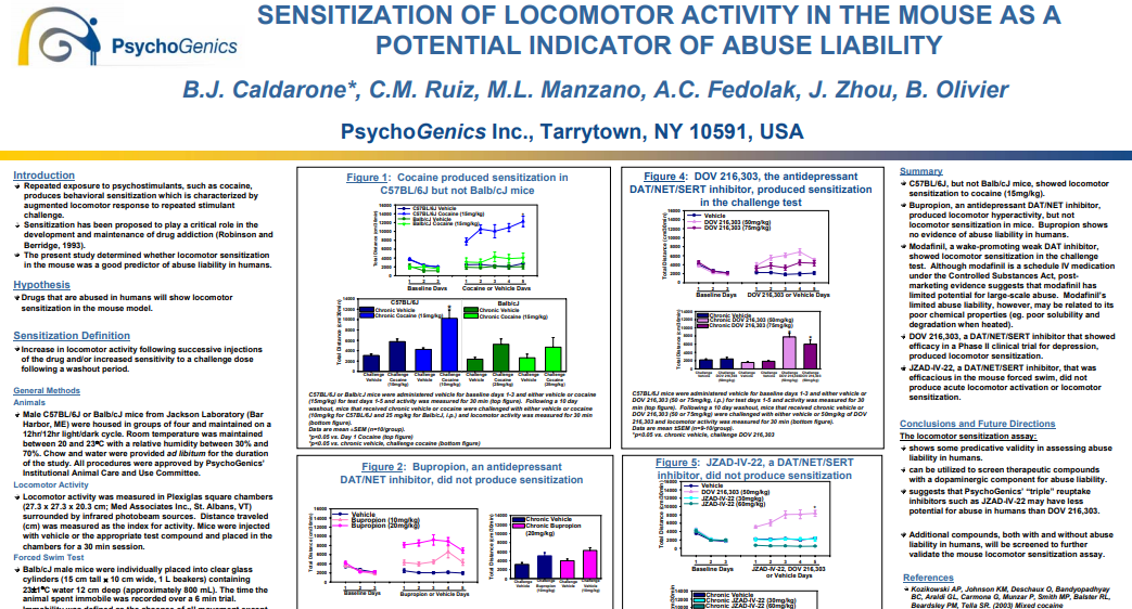 Sensitization of Locomotor Activity in the mouse as a Potential Indicator of Abuse Liability