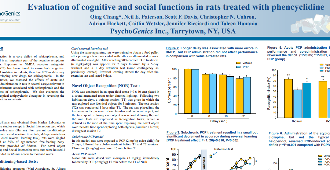 Evaluation of cognitive and social functions in rats subchronically treated with phencyclidine.
