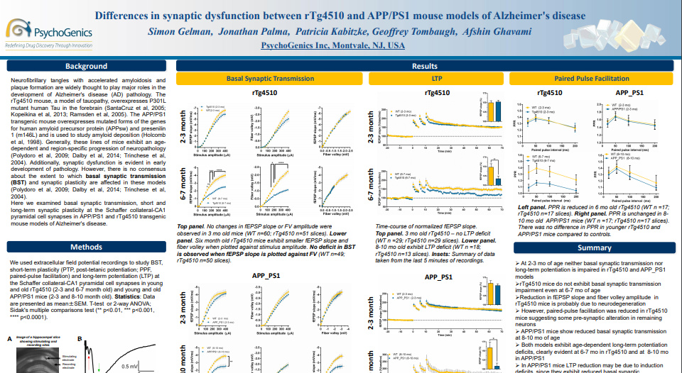 Differences in synaptic dysfunction between rTg4510 and APP/PS1 mouse models of Alzheimer's disease